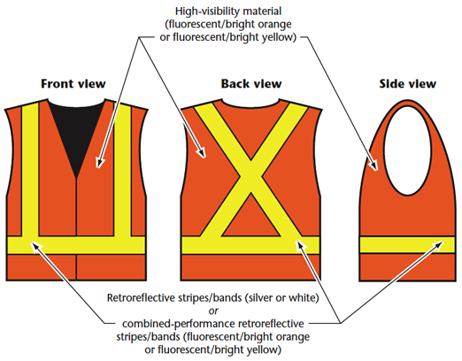 class 2 high visibility clothing